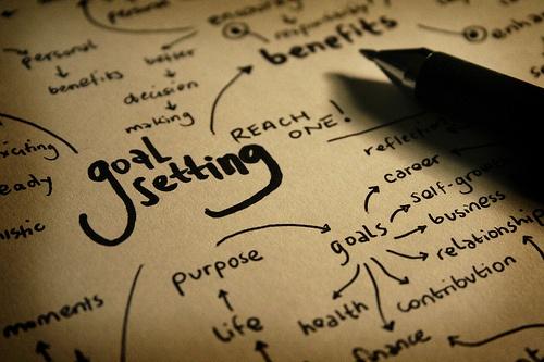 Tips Sukses Dalam Berbisnis Blog